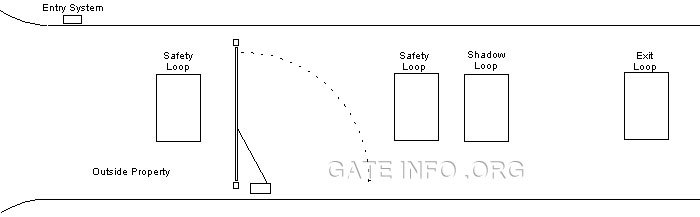 Safety-Loop.jpg#asset:791